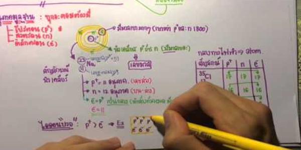 อนุภาคมูลฐานและแบบจำลองอะตอม ดอลตัน ทอมสัน