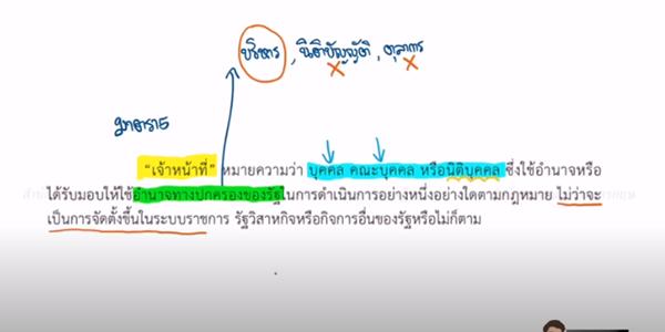 ติว พ.ร.บ. วิธีปฏิบัติราชการทางปกครอง 2539
